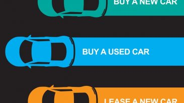 Buying vs. Leasing: Which Makes More Sense?