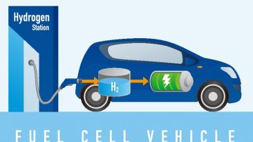 Toyota is Teaching Kids to Build Fuel Cell Vehicles- Get My Auto
