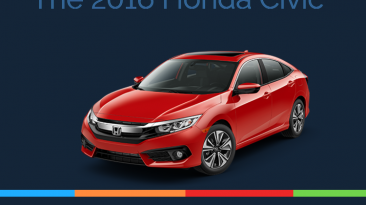 Used-Car-Review--The-2016-Honda-Civic-GetMyAuto